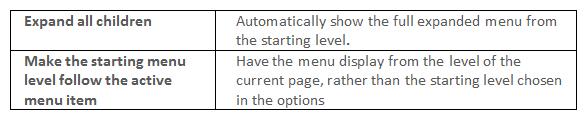 How do I create a new menu block?   Drupal Cloud Service
